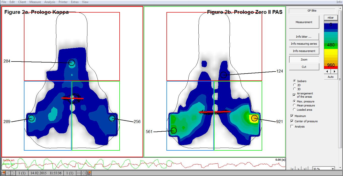 Saddle Pressure Mapping - Rupert