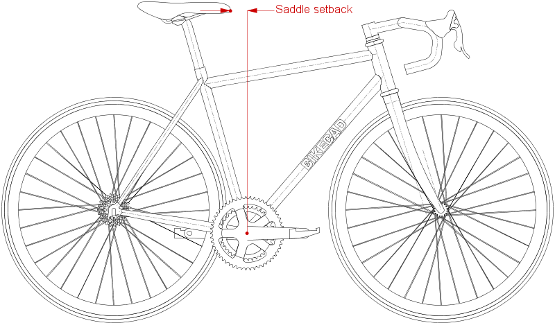 Resultado de imagem para bike saddle setback